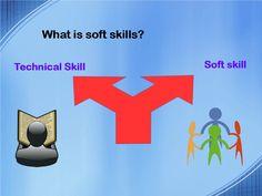 Basic explanation about Marketing Soft Skill Marketing, Logos, Videos, Logo