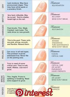 Every Woman Should Look: Nail Designs and Health 2019 Oh,now the main matter.Nail designs and nail health,as always one of the most important matter in the women's world.If you want to obtain beautiful hands. Nail Care Tips, Nail Tips, Nail Growth Tips, Fingernail Health, Nails And Health, Nagel Hacks, How To Grow Nails, Grow Long Nails, Health Fitness