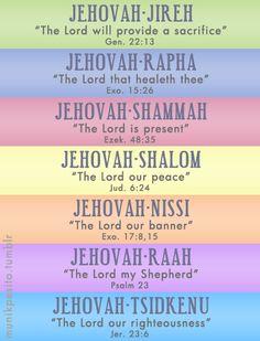 Jehovah Jireh-Genn 22:13, Ex 15:26, Ezekiel 48:35, Judges 6:24, Ex 17:8, 15, Psalm 23, Jeremiah 23:6