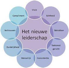 dienstbaar leiderschap - Google zoeken