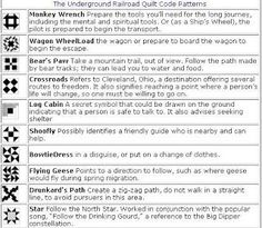 Image result for barn quilt patterns and meanings
