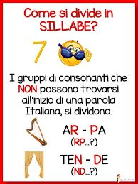Immagine correlata Italian Grammar, Italian Language, Italian Quotes, World Languages, Learning Italian, My Job, Primary School, School Projects, Kids Learning