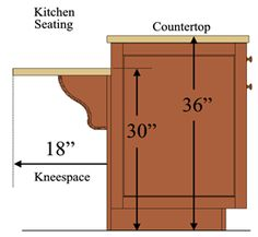 This Site Shows The Amount Of Kneespace Needed For