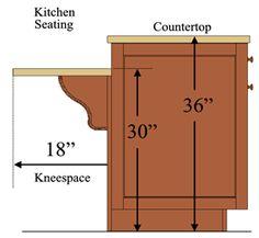 Kitchen Island 18 Deep