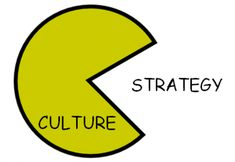 Article: culture eats strategy