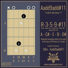 Chord of the Day — Ry Naylor Guitar - Guitar Music Theory Lessons Music Theory Lessons, Music Theory Guitar, Jazz Guitar, Music Guitar, Playing Guitar, Acoustic Guitar, Guitar Pins, Guitar Chords And Scales, Music Chords