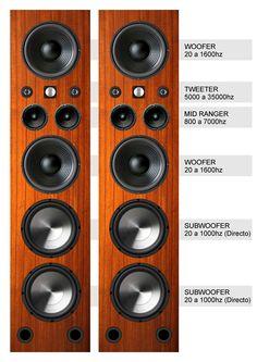 Prototipo 4 vias 10 pulgadas 100watts Audiophile Speakers, Stereo Amplifier, Hifi Audio, Stereo Speakers, Speaker Plans, Speaker System, Home Theater Subwoofer, Car Audio Installation, Speaker Box Design