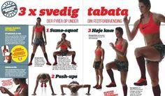 Tab dig hurtigt - kostplan & træningsprogram til hurtigt vægttab | I FORM