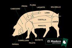 Todo el despiece de cerdo ibérico.
