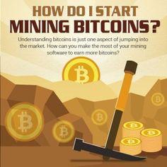 bitcoin mining - Google Search