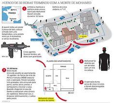 Toulouse: O cerco a Mohamed em gráfico - http://www.jn.pt/PaginaInicial/Mundo/Interior.aspx?content_id=2380055