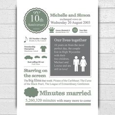 personalised tenth wedding anniversary print by afewhometruths | notonthehighstreet.com