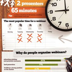 Webinar infographic