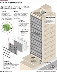 Minhocão terá jardins verticais em 2015 - São Paulo - Estadão