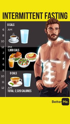 Get Ultimate 28 Days Meal Gym Workout Tips, Weight Training Workouts, Workout Challenge, At Home Workouts, Indoor Workout, E Piano, Lose Weight, Weight Loss, Muscle