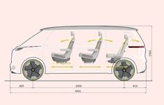 I.D. Buzz Concept: la furgoneta eléctrica del futuro