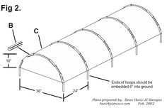 Instructions to build a Garden Row Covers with PVC