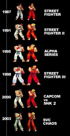 Ryu & Ken through the years. Street Fighter 2 had my favorite design Street Fighter Video Game, Street Fighter Alpha 3, Ryu Street Fighter, Street Fighter Characters, Super Street Fighter, Art Of Fighting, Fighting Games, Retro Video Games, Video Game Art
