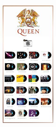 Album Art Icons: Queen