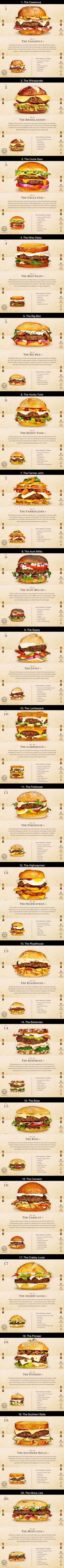40 Glorious Burger Combinations Part 1