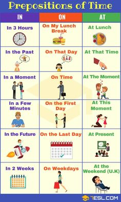 Prepositions of Time! Learn useful list of prepositions of time in English with example sentences, video and ESL printable worksheets. English Grammar For Kids, Teaching English Grammar, English Grammar Worksheets, English Writing Skills, English Vocabulary Words, English Language Learning, English Lessons For Kids, Grammar Tenses, Grammar Rules