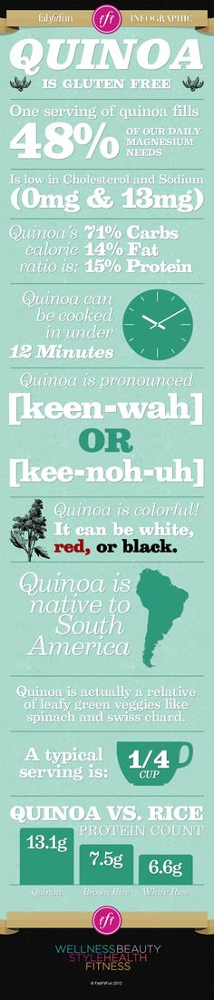 Interesting Facts About Quinoa (Infographic)