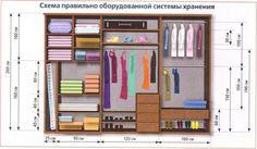 Пример схемы оборудования системы хранения