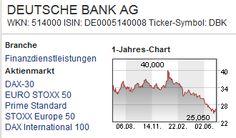 Geld verdienen im Internet: Commerzbank, Deutsche Bank & Co: Die guten Zeiten ...