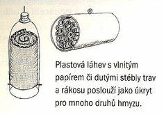 Obr.1: Jednoduchý hotýlek pro škvory a jiný užitečný hmyz.