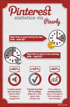 #Infografía con nuevas estadísticas sobre #Pinterest. Horarios, tráfico de usuarios, etc. ¿Qué te parece?