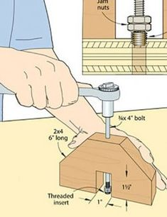 Hardware and installation tips | Page 8 | WOOD Magazine