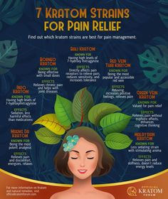 284 Best Living with Chronic Pain/Auto Immune Illnesses images in
