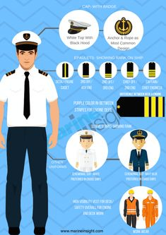The merchant navy uniform is a matter of great pride and respect for those working at sea. Learn about the important aspects of the smart uniforms of seafarers inside the article. Marines Uniform, Pilot Uniform, Marine Officer, Military Ranks, Navy Military, Merchant Navy, Merchant Marine, Navy Uniforms, Indian Navy