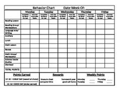 Behavior Charts Printable For Kids  Activity Shelter  Printable