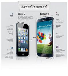 [İNFOGRAFİK] Apple mı? Samsung mu? - ZAMAN