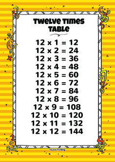 1000 images about times tables on pinterest times