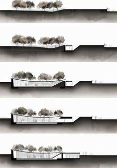 C'est une coupe , on l'utilise en architecture pour visualiser la taille et l'intérieur