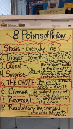 8 points of fiction writing workshop