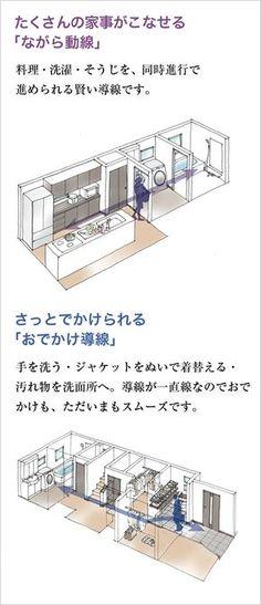 ようこそ、美しく輝く時間へ。「MOTENA(もてな)」   住まいのラインナップ   イノスグループ House Layout Plans, My House Plans, House Layouts, Japanese Modern House, Cozy Room, Dream Rooms, Home Interior Design, Planer, Ideal Home