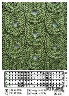 New knitting cowl patterns sock yarn ideas Cable Knitting, Knitting Charts, Knitting Stitches, Knitting Socks, Knitting Patterns Free, Hand Knitting, Crochet Stitches Patterns, Lace Patterns, Filet Crochet