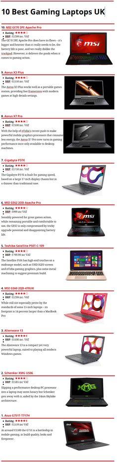#Best #Gaming #Laptops 2015/2016