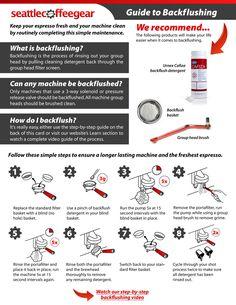 Coffee 101 | Guide to Backflushing | Seattle Coffee Gear