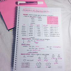 Yasss do amor College Notes, School Notes, School Motivation, Study Motivation, Studyblr, Mental Map, Study Organization, Study Journal, Pretty Notes