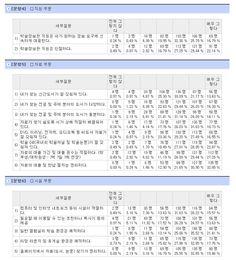 상명대 서울캠퍼스 학술정보관 소식지 :: 콘텐츠스토리 운영 결과