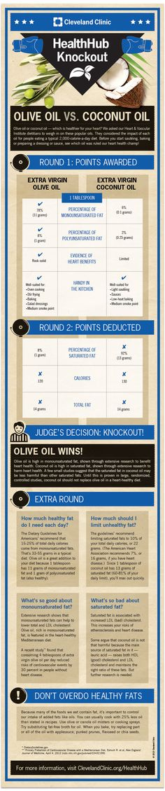 Olive oil or coconut oil: which is healthier for your heart? HealthHub Knockout from Cleveland Clinic Infographic