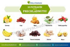 Infografiky Archives - Page 3 of 14 - Ako schudnúť pomocou diéty na chudnutie Raw Food Recipes, Healthy Recipes, Matcha, Food Art, Nutrition, Top, Health Recipes, Raw Recipes