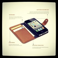 Leather case for iphone4s