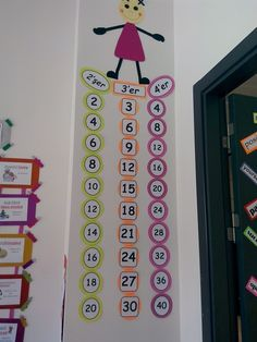 Classroom wall MATHEMATIC HISTORY Mathematics is among the oldest sciences in human history. Math Classroom Decorations, Preschool Classroom, Kindergarten Math, Teaching Time, Teaching Math, Curriculum Template, Math Tables, Math Multiplication, Classroom Walls