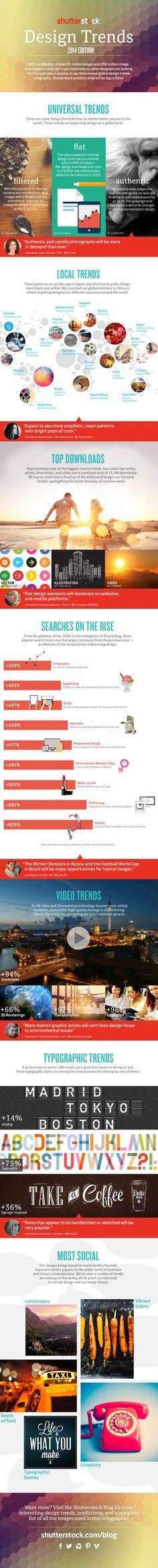 Shutterstock-infographic-3.jpg 625×6213 px