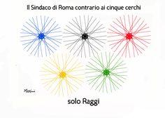 olimpiadi roma 2